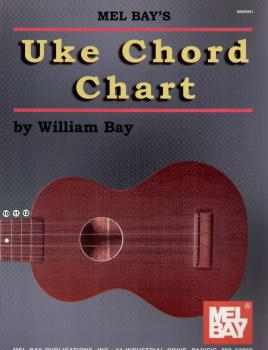 Bay, William - Uke Chord Chart